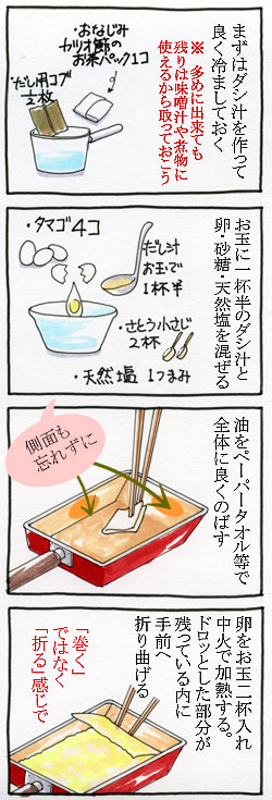 Tamagoyaki1